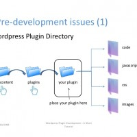 The Ultimate Guide to Building a WP Plugin